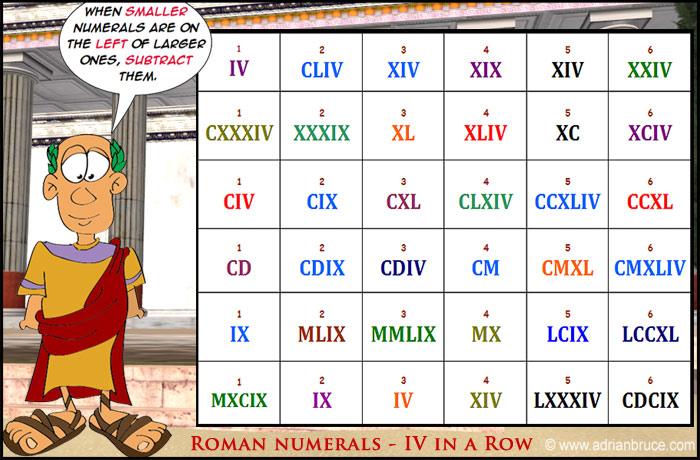 roman numerals online